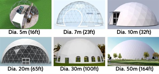 dom geodezic de referință dimensiune cort 2