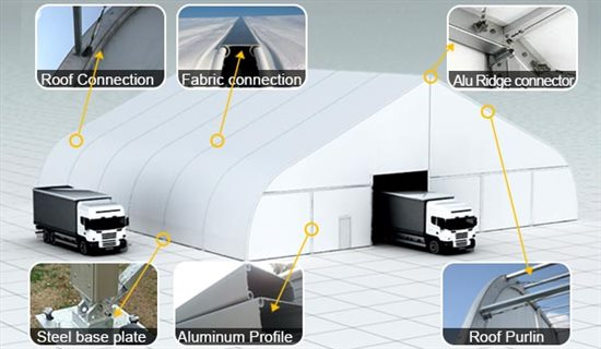 shelter-tensioned-fabric-structures-aircraft-hangar-helicopter-maintenance-canopy-temporary-terminal-station-tfs-tent-1